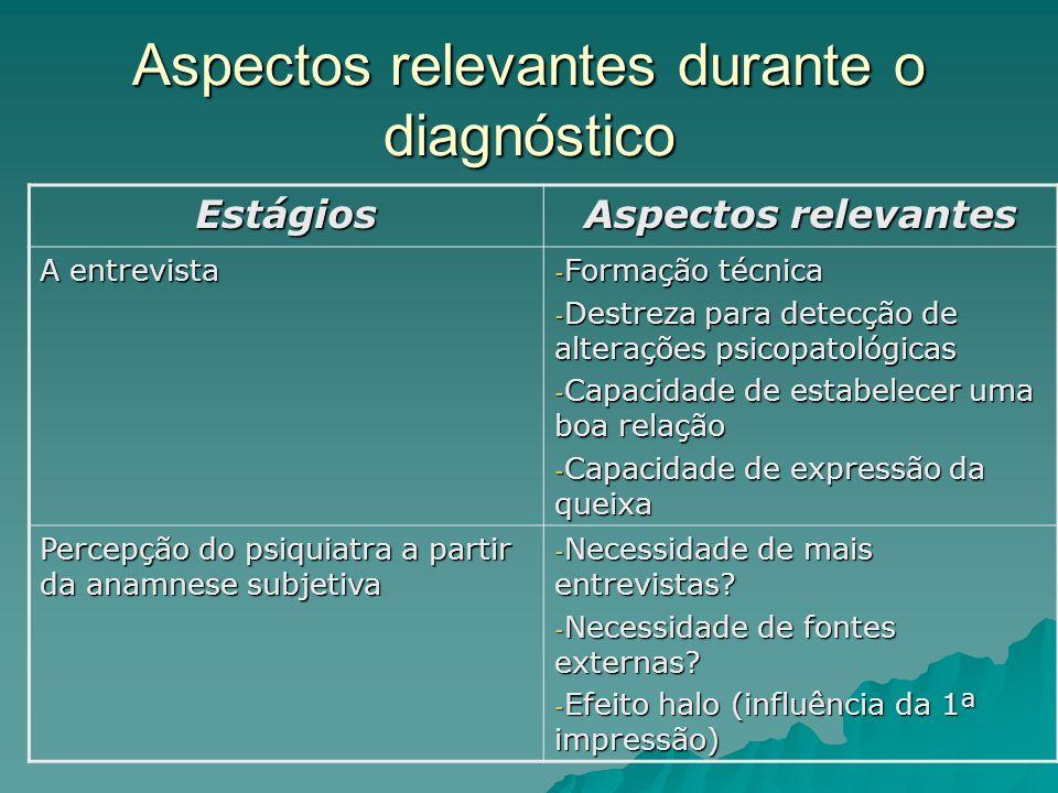 Aspectos relevantes durante o diagnóstico Estágios Aspectos relevantes A entrevista - Formação técnica - Destreza para detecção de alterações psicopat