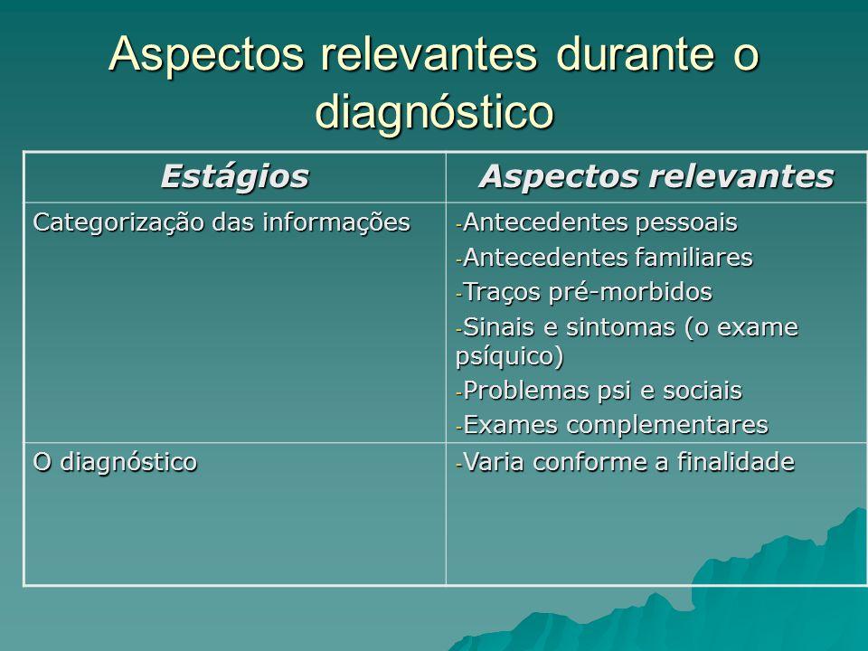 Aspectos relevantes durante o diagnóstico Estágios Aspectos relevantes Categorização das informações - Antecedentes pessoais - Antecedentes familiares