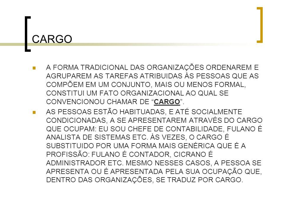 CARGO A FORMA TRADICIONAL DAS ORGANIZAÇÕES ORDENAREM E AGRUPAREM AS TAREFAS ATRIBUIDAS ÀS PESSOAS QUE AS COMPÕEM EM UM CONJUNTO, MAIS OU MENOS FORMAL,