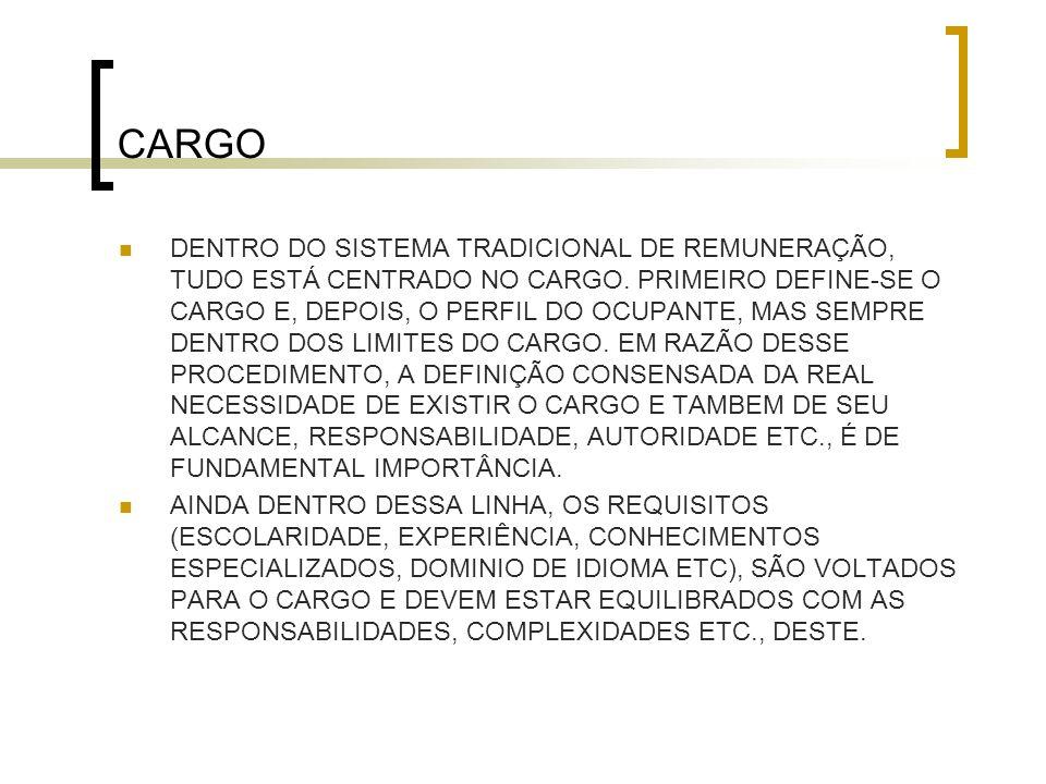 CARGO OS CARGOS TÊM EXISTÊNCIA FORMAL, COM SEU ALCANCE E AUTORIDADE CONSENSADOS E RECONHECIDOS DENTRO DA ORGANIZAÇÃO, SOMENTE MEDIANTE A EXISTÊNCIA DE UM DOCUMENTO, A DESCRIÇÃO DE CARGOS.