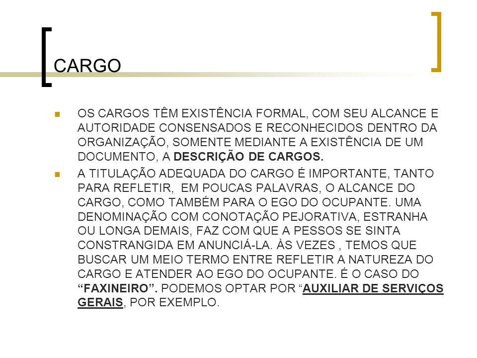 CARGO OS CARGOS TÊM EXISTÊNCIA FORMAL, COM SEU ALCANCE E AUTORIDADE CONSENSADOS E RECONHECIDOS DENTRO DA ORGANIZAÇÃO, SOMENTE MEDIANTE A EXISTÊNCIA DE