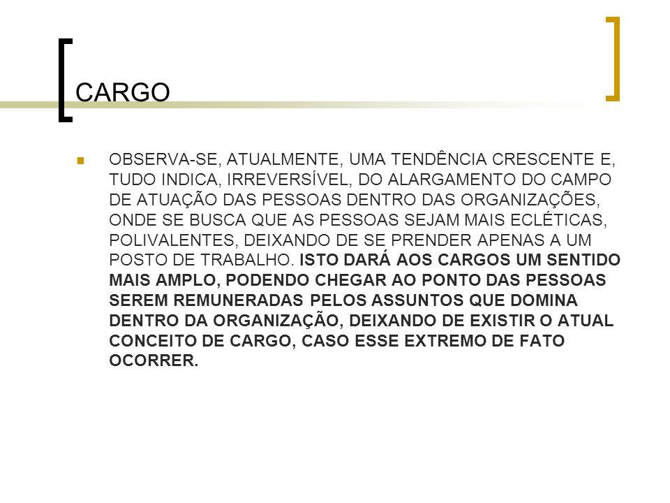 CARGO OBSERVA-SE, ATUALMENTE, UMA TENDÊNCIA CRESCENTE E, TUDO INDICA, IRREVERSÍVEL, DO ALARGAMENTO DO CAMPO DE ATUAÇÃO DAS PESSOAS DENTRO DAS ORGANIZA