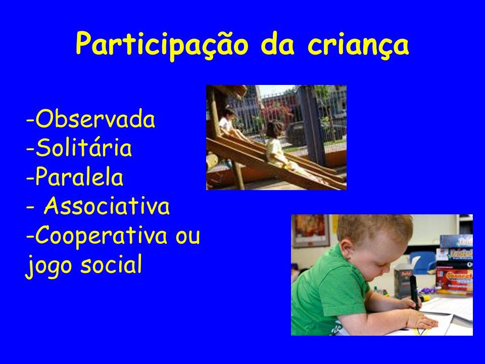 Participação da criança -Observada -Solitária -Paralela - Associativa -Cooperativa ou jogo social
