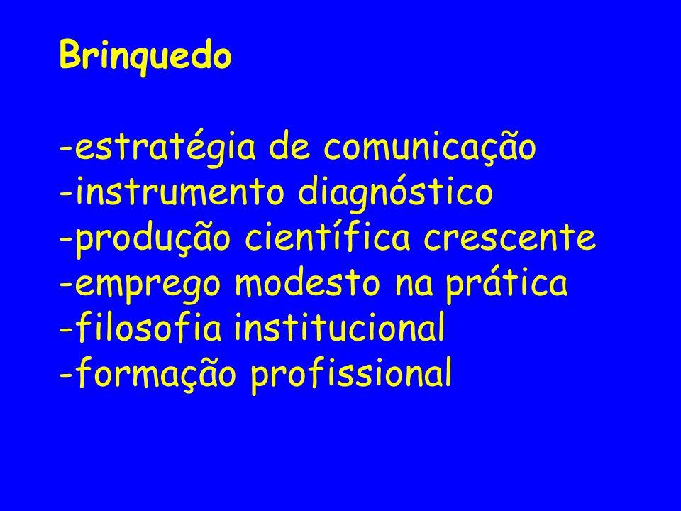 Brinquedo -estratégia de comunicação -instrumento diagnóstico -produção científica crescente -emprego modesto na prática -filosofia institucional -for