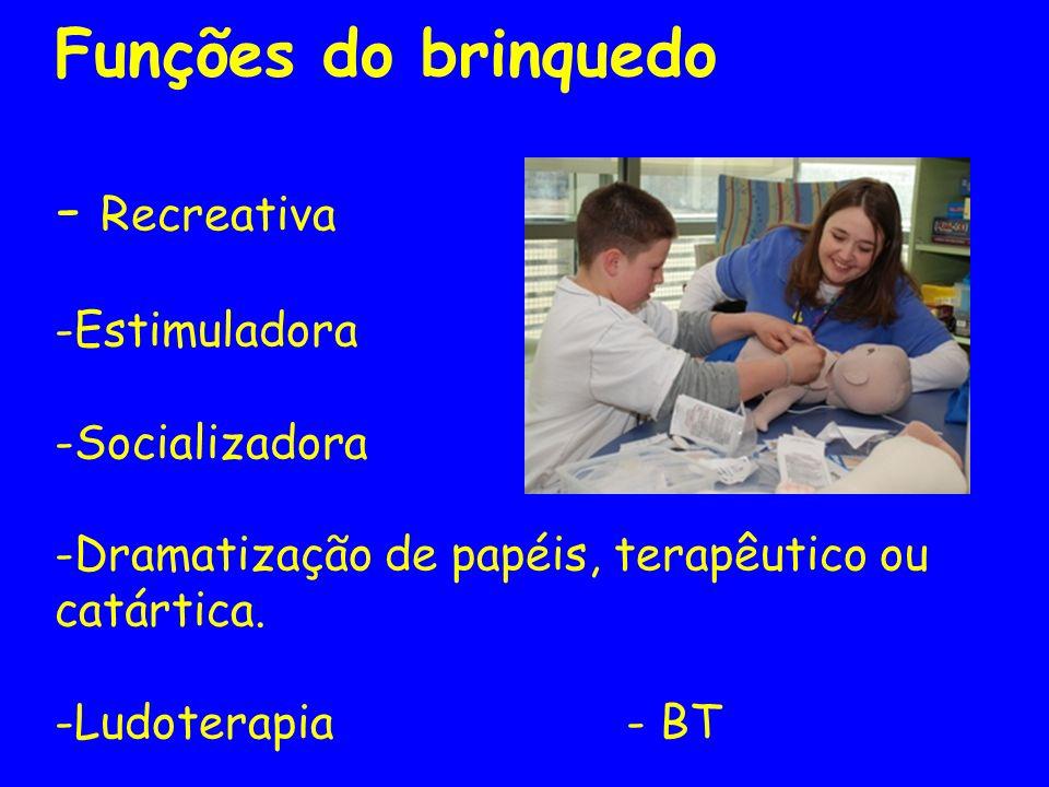Funções do brinquedo - Recreativa -Estimuladora -Socializadora -Dramatização de papéis, terapêutico ou catártica. -Ludoterapia - BT