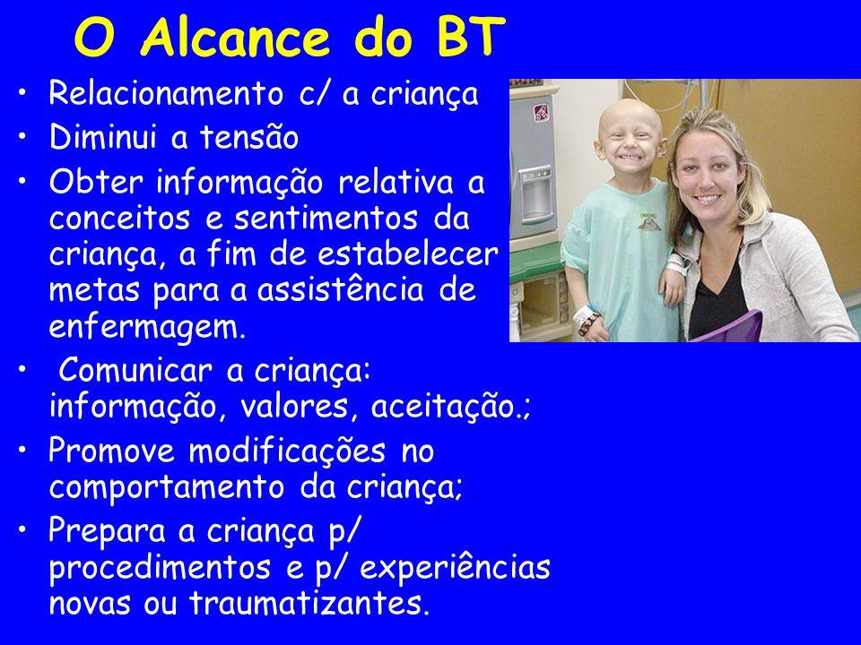 O Alcance do BT Relacionamento c/ a criança Diminui a tensão Obter informação relativa a conceitos e sentimentos da criança, a fim de estabelecer meta