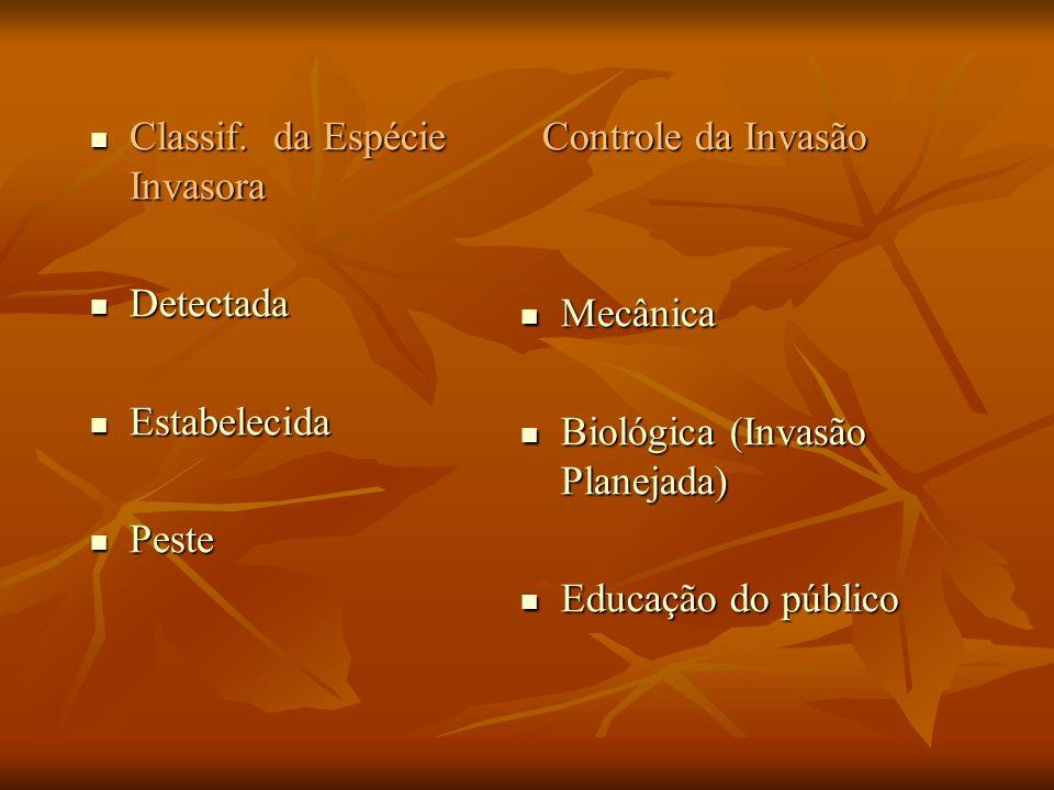 Classif. da Espécie Invasora Classif. da Espécie Invasora Detectada Detectada Estabelecida Estabelecida Peste Peste Controle da Invasão Controle da In