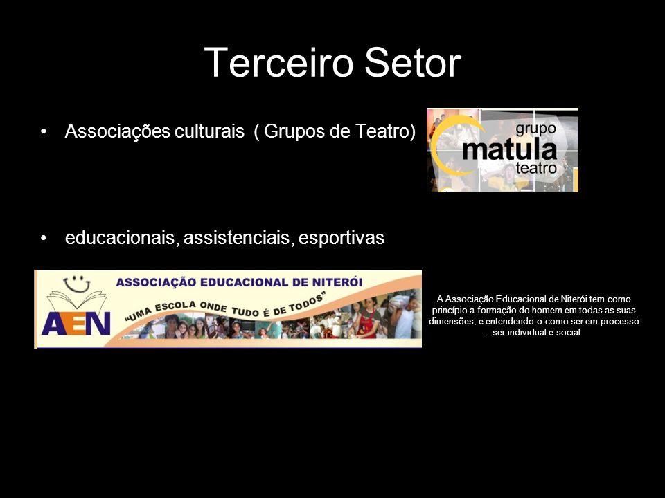 Terceiro Setor Associações culturais ( Grupos de Teatro) educacionais, assistenciais, esportivas A Associação Educacional de Niterói tem como princípi