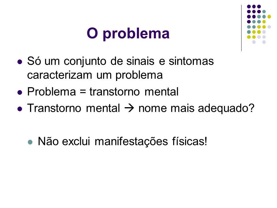 O problema Só um conjunto de sinais e sintomas caracterizam um problema Problema = transtorno mental Transtorno mental nome mais adequado? Não exclui