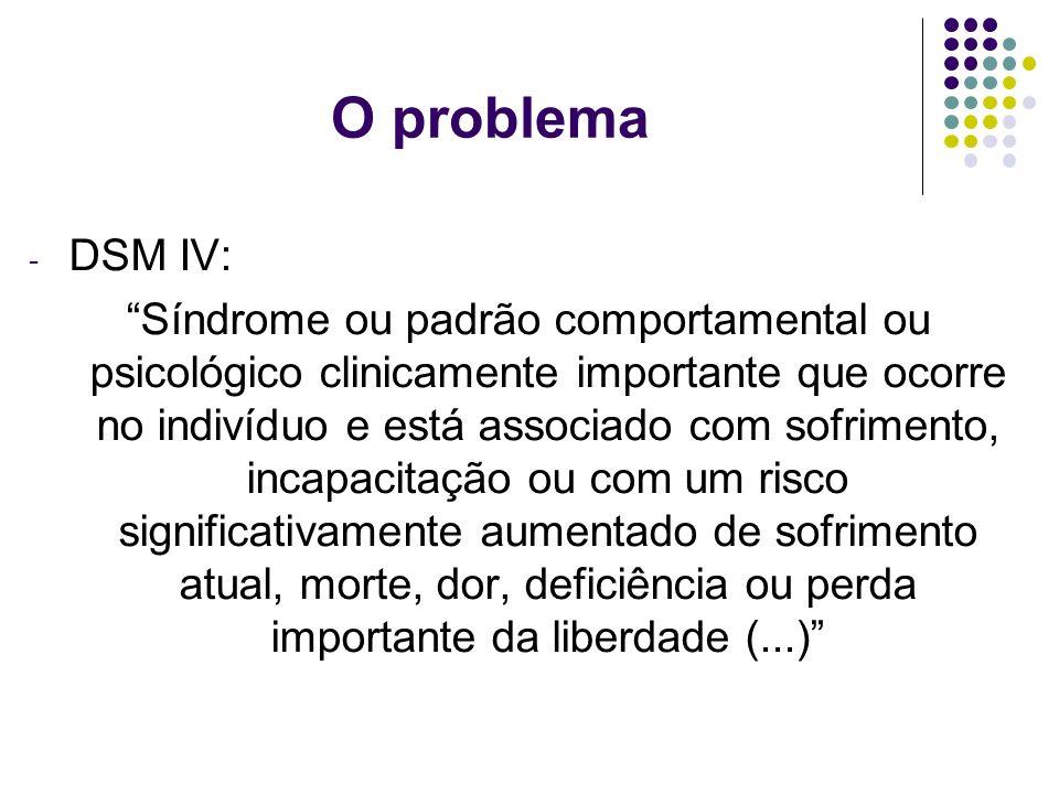O problema - DSM IV: Síndrome ou padrão comportamental ou psicológico clinicamente importante que ocorre no indivíduo e está associado com sofrimento,