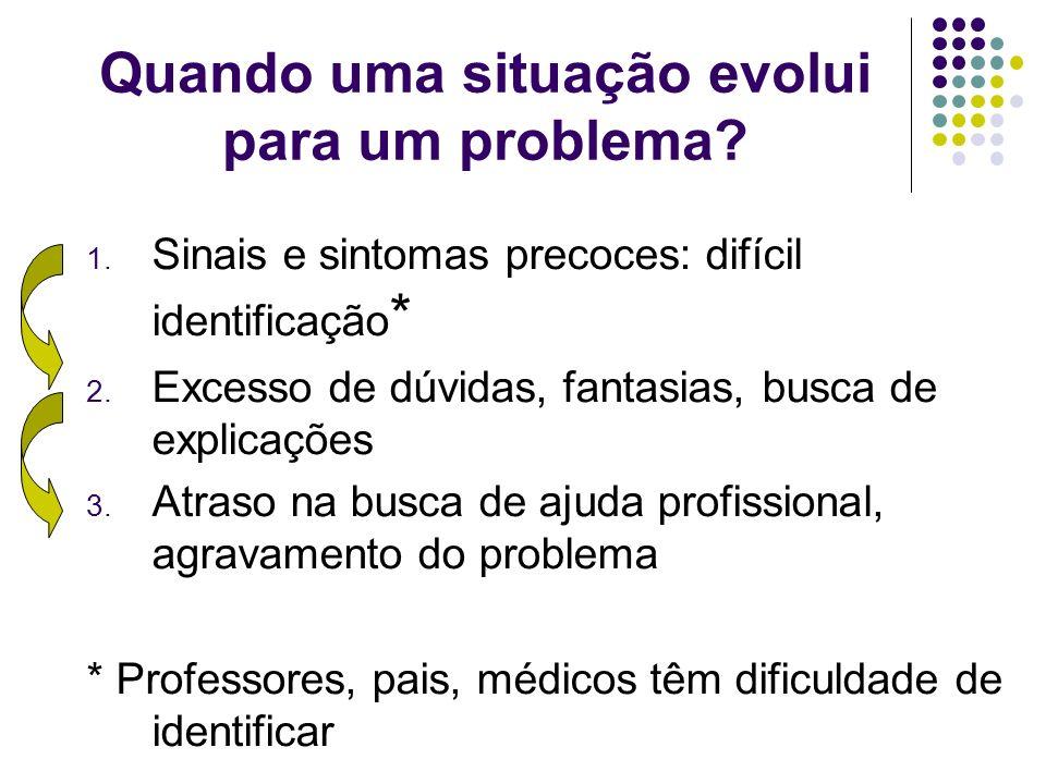 Quando uma situação evolui para um problema? 1. Sinais e sintomas precoces: difícil identificação * 2. Excesso de dúvidas, fantasias, busca de explica