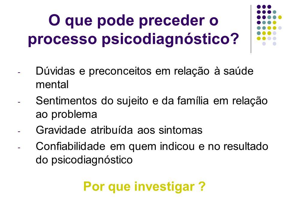 O que pode preceder o processo psicodiagnóstico? - Dúvidas e preconceitos em relação à saúde mental - Sentimentos do sujeito e da família em relação a