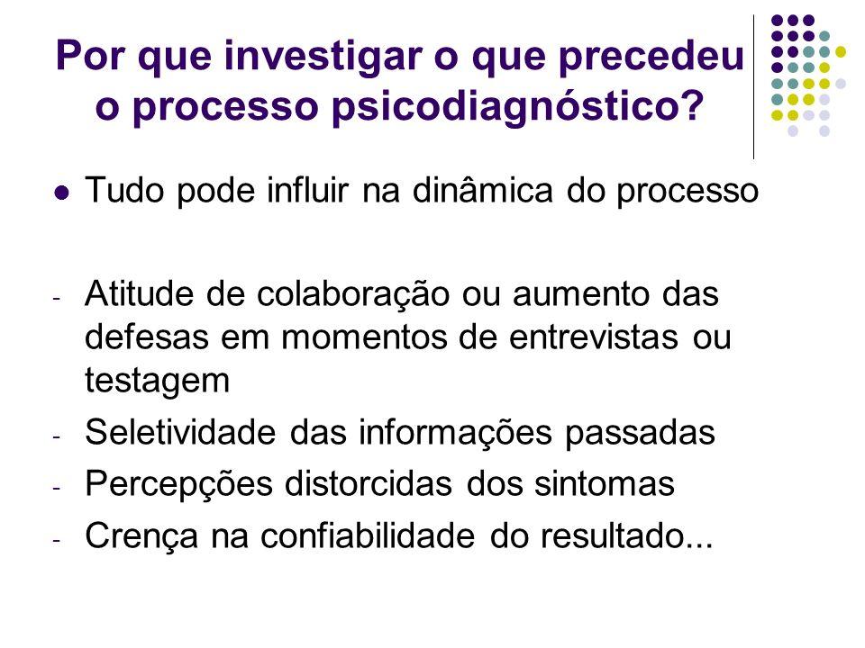 Por que investigar o que precedeu o processo psicodiagnóstico? Tudo pode influir na dinâmica do processo - Atitude de colaboração ou aumento das defes