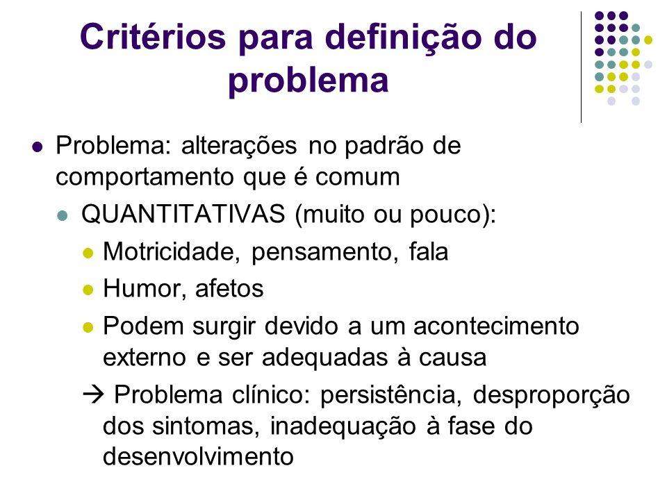 Critérios para definição do problema Problema: alterações no padrão de comportamento que é comum QUANTITATIVAS (muito ou pouco): Motricidade, pensamen