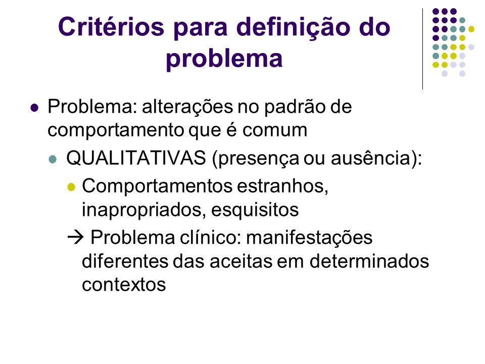 Critérios para definição do problema Problema: alterações no padrão de comportamento que é comum QUALITATIVAS (presença ou ausência): Comportamentos e