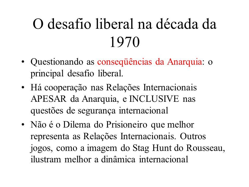 O desafio liberal na década da 1970 Questionando as conseqüências da Anarquia: o principal desafio liberal. Há cooperação nas Relações Internacionais