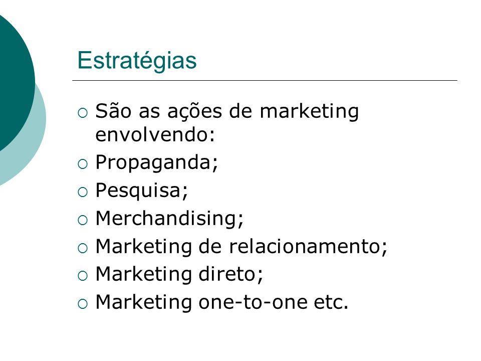 Estratégias São as ações de marketing envolvendo: Propaganda; Pesquisa; Merchandising; Marketing de relacionamento; Marketing direto; Marketing one-to