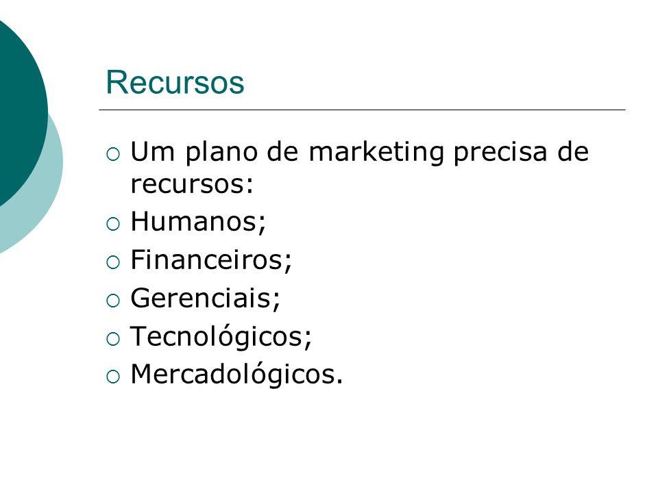 Recursos Um plano de marketing precisa de recursos: Humanos; Financeiros; Gerenciais; Tecnológicos; Mercadológicos.