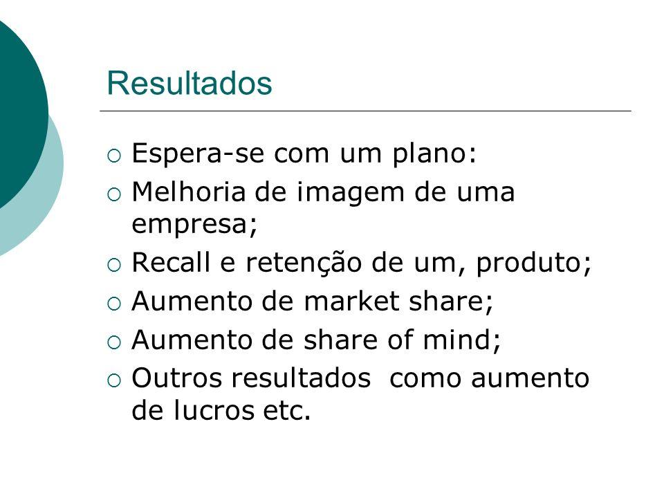 Resultados Espera-se com um plano: Melhoria de imagem de uma empresa; Recall e retenção de um, produto; Aumento de market share; Aumento de share of m