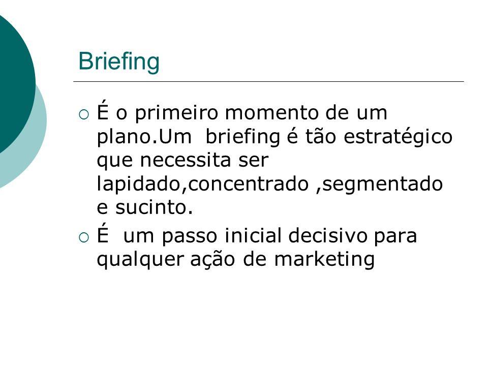 Briefing É o primeiro momento de um plano.Um briefing é tão estratégico que necessita ser lapidado,concentrado,segmentado e sucinto. É um passo inicia
