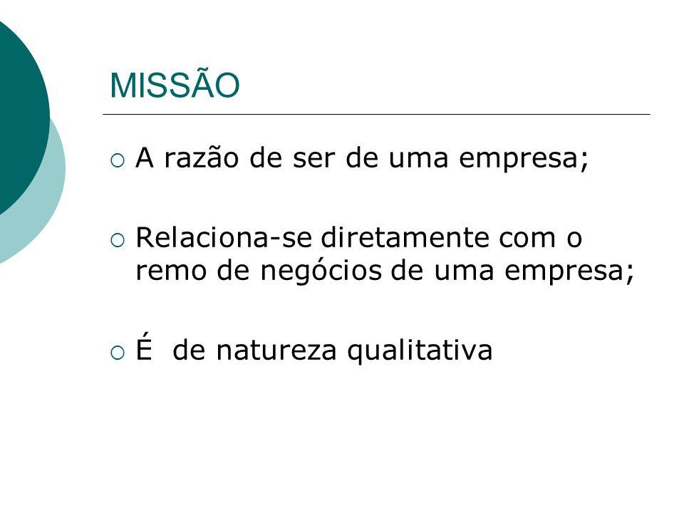 MISSÃO A razão de ser de uma empresa; Relaciona-se diretamente com o remo de negócios de uma empresa; É de natureza qualitativa