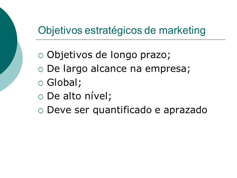 Objetivos estratégicos de marketing Objetivos de longo prazo; De largo alcance na empresa; Global; De alto nível; Deve ser quantificado e aprazado
