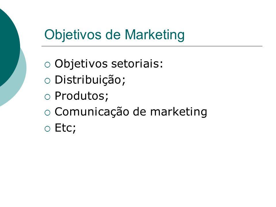 Objetivos de Marketing Objetivos setoriais: Distribuição; Produtos; Comunicação de marketing Etc;