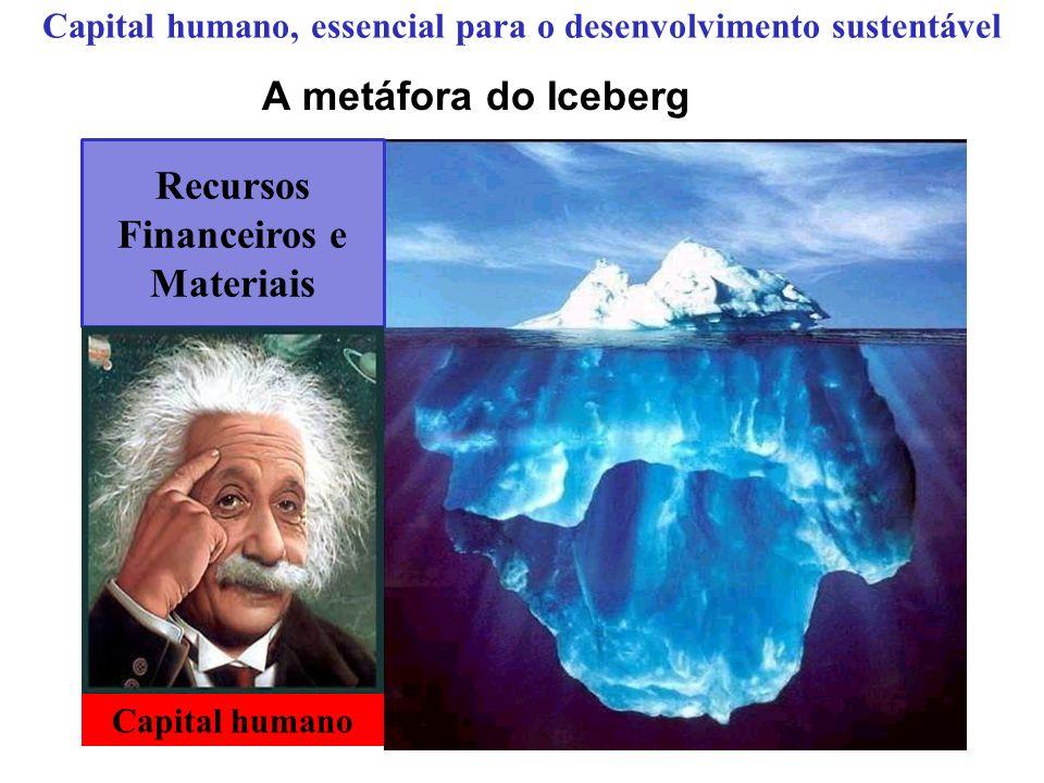 Capital humano, essencial para o desenvolvimento sustentável O maior estrategista da História portuguesa firmou o seu poder no controle da informação e do conhecimento.
