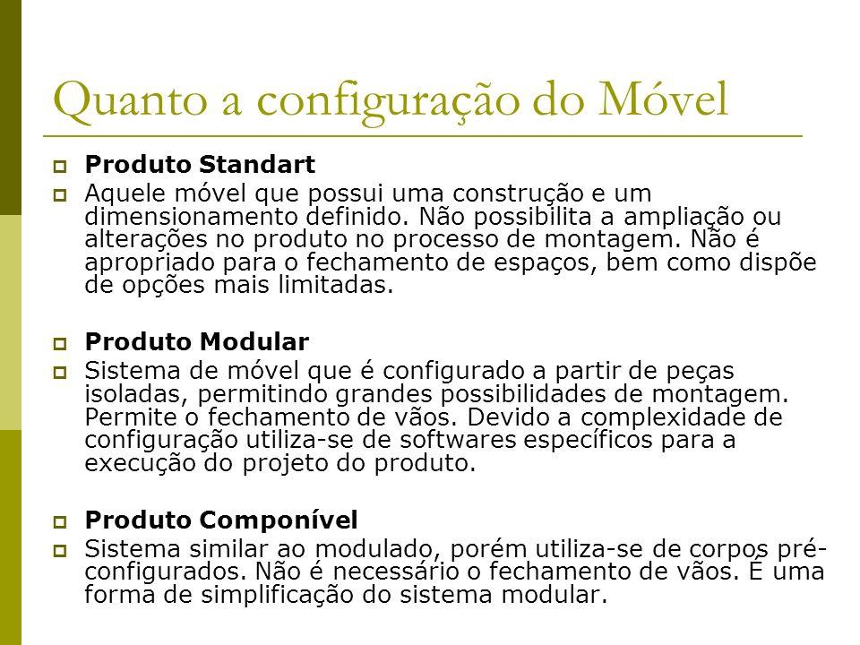 Quanto a configuração do Móvel Produto Standart Aquele móvel que possui uma construção e um dimensionamento definido. Não possibilita a ampliação ou a