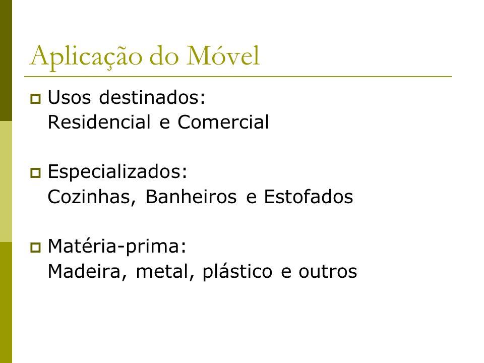 Aplicação do Móvel Usos destinados: Residencial e Comercial Especializados: Cozinhas, Banheiros e Estofados Matéria-prima: Madeira, metal, plástico e