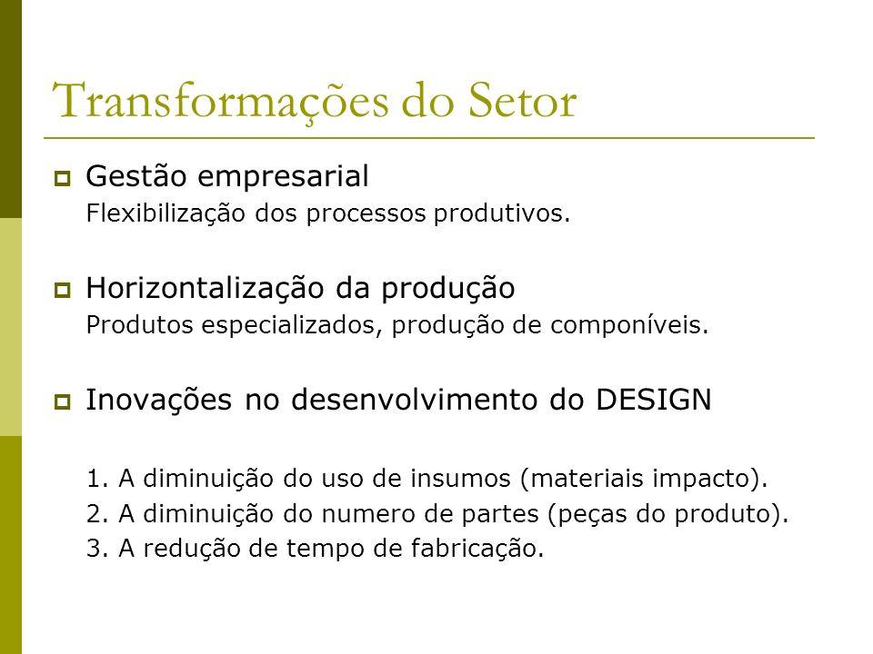 Transformações do Setor Gestão empresarial Flexibilização dos processos produtivos. Horizontalização da produção Produtos especializados, produção de