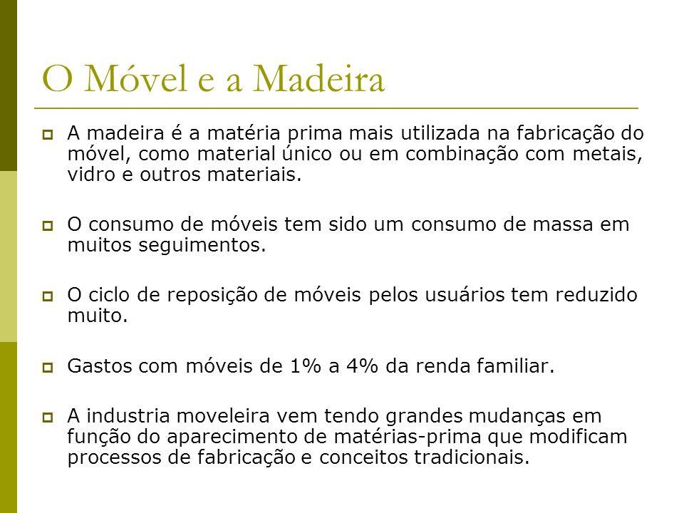 O Móvel e a Madeira A madeira é a matéria prima mais utilizada na fabricação do móvel, como material único ou em combinação com metais, vidro e outros