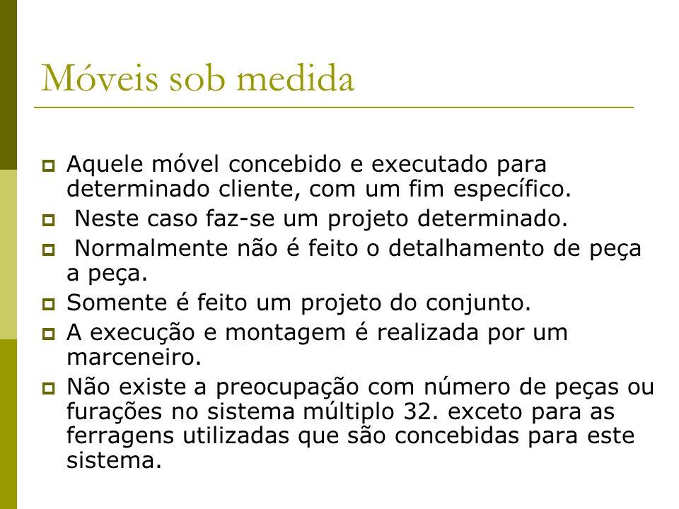 Produto seriado Móvel com produção em volume industrial, normalmente não é construído para um cliente específico.