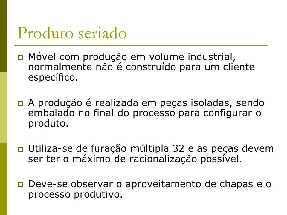 Produto seriado Móvel com produção em volume industrial, normalmente não é construído para um cliente específico. A produção é realizada em peças isol