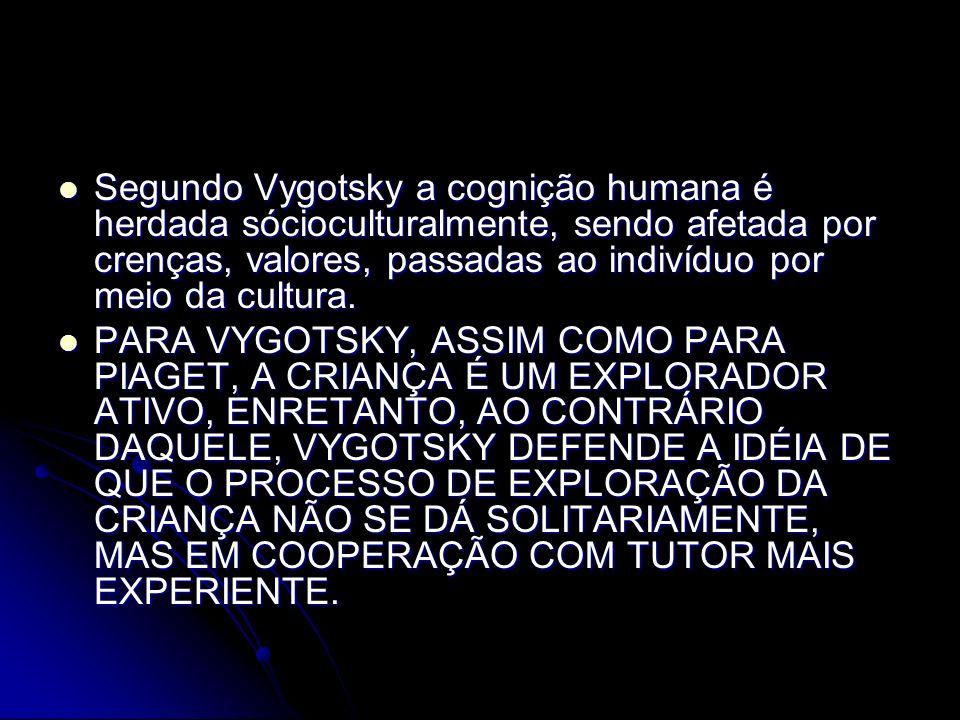 A PERSPECTIVA SÓCIO- CULTURAL DE VYGOTSKY Segundo Vygotsky há quatro perspectivas que se inter- relacionam no processo de desenvolvimento: Segundo Vyg