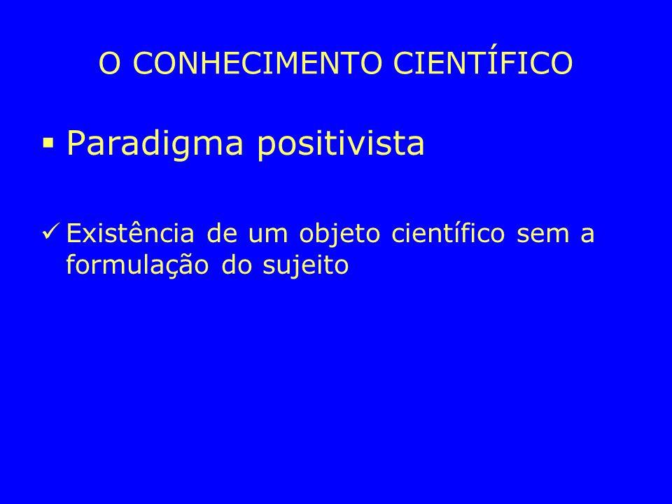 O CONHECIMENTO CIENTÍFICO Paradigma positivista Existência de um objeto científico sem a formulação do sujeito Sujeito objeto Objetividade /Neutralidade