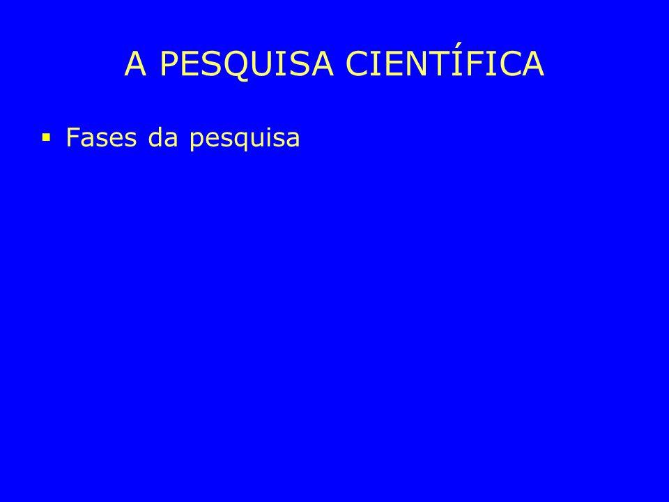 A PESQUISA CIENTÍFICA Fases da pesquisa Definição do tema/objeto da pesquisa: o que pesquisar