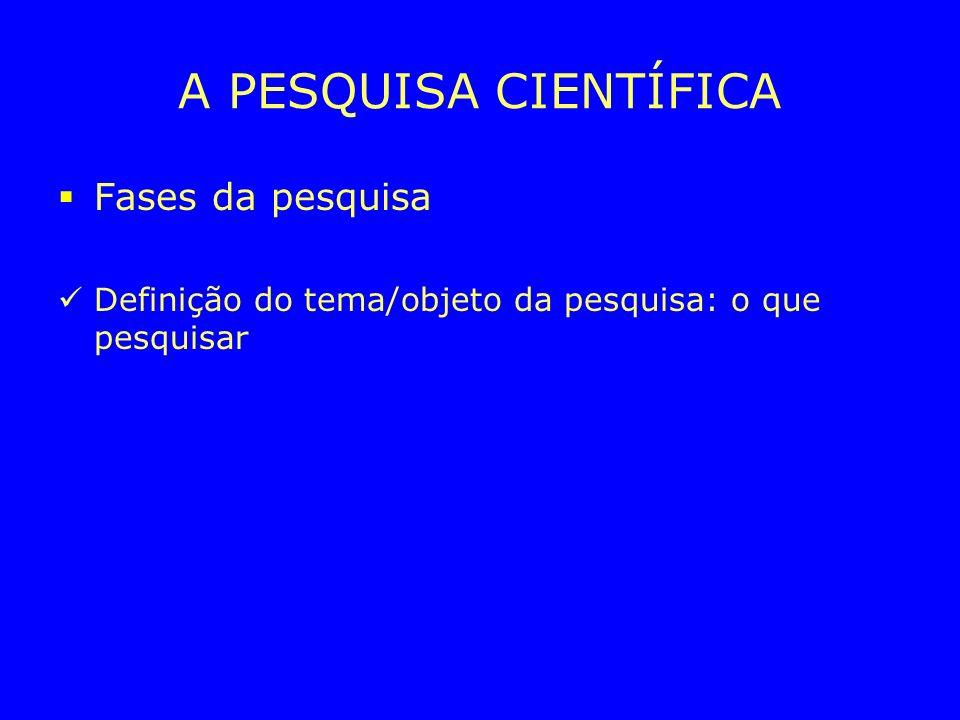 A PESQUISA CIENTÍFICA Fases da pesquisa Definição do tema/objeto da pesquisa: o que pesquisar Escolha do referencial teórico
