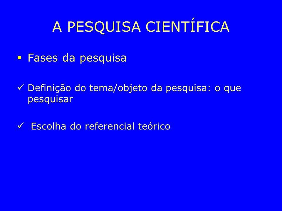 A PESQUISA CIENTÍFICA Fases da pesquisa Definição do tema/objeto da pesquisa: o que pesquisar Escolha do referencial teórico Definição do método, técnicas e instrumento de pesquisa: como pesquisar