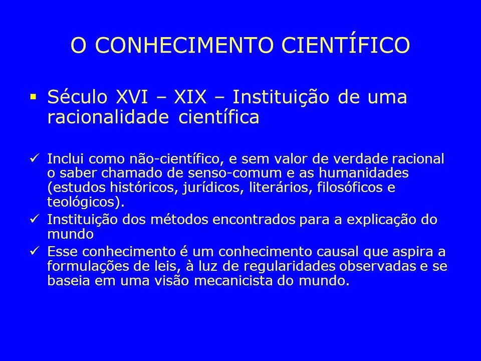 O CONHECIMENTO CIENTÍFICO As ciências sociais (Século XIX)