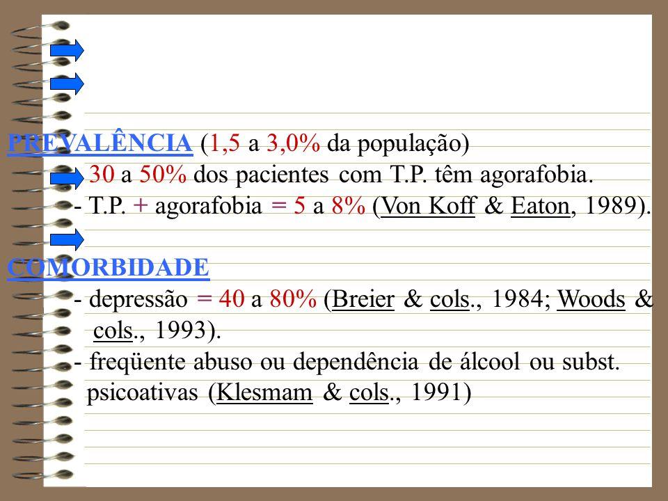 PREVALÊNCIA (1,5 a 3,0% da população) - 30 a 50% dos pacientes com T.P. têm agorafobia. - T.P. + agorafobia = 5 a 8% (Von Koff & Eaton, 1989). COMORBI
