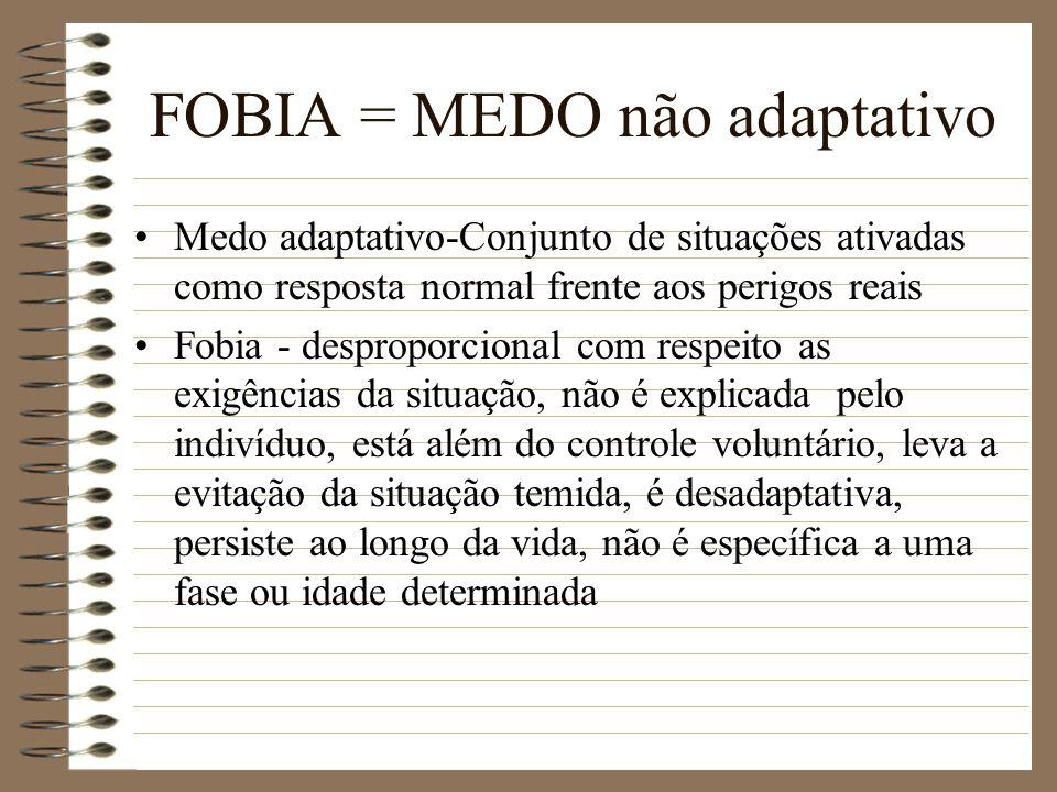 FOBIA = MEDO não adaptativo Medo adaptativo-Conjunto de situações ativadas como resposta normal frente aos perigos reais Fobia - desproporcional com r