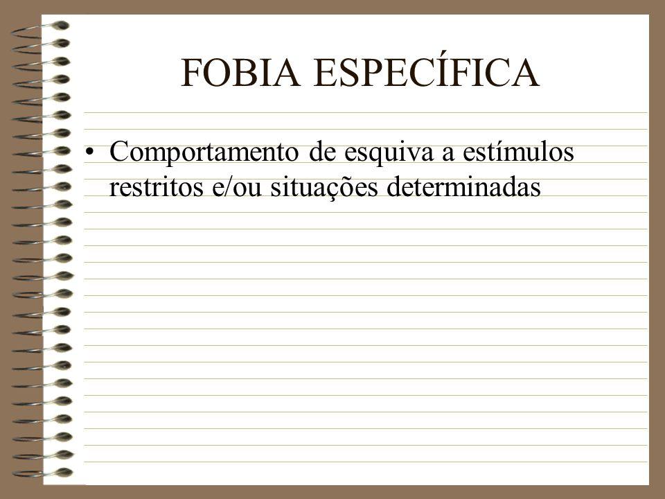 FOBIA ESPECÍFICA Comportamento de esquiva a estímulos restritos e/ou situações determinadas
