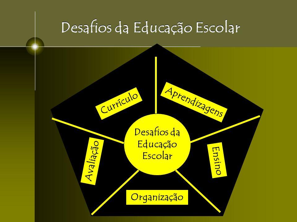 Ao nível da organização e funcionamento das escolas Ao nível do desenvolvimento curricular e da avaliação Ao nível das aprendizagens Desafios da Avaliação