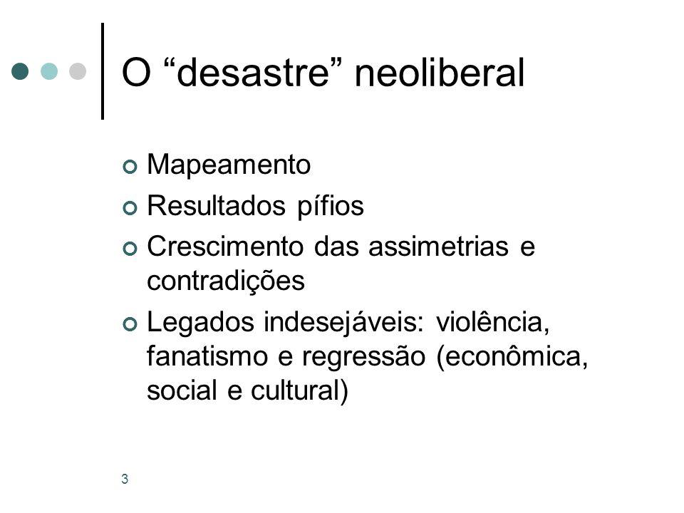 3 O desastre neoliberal Mapeamento Resultados pífios Crescimento das assimetrias e contradições Legados indesejáveis: violência, fanatismo e regressão (econômica, social e cultural)