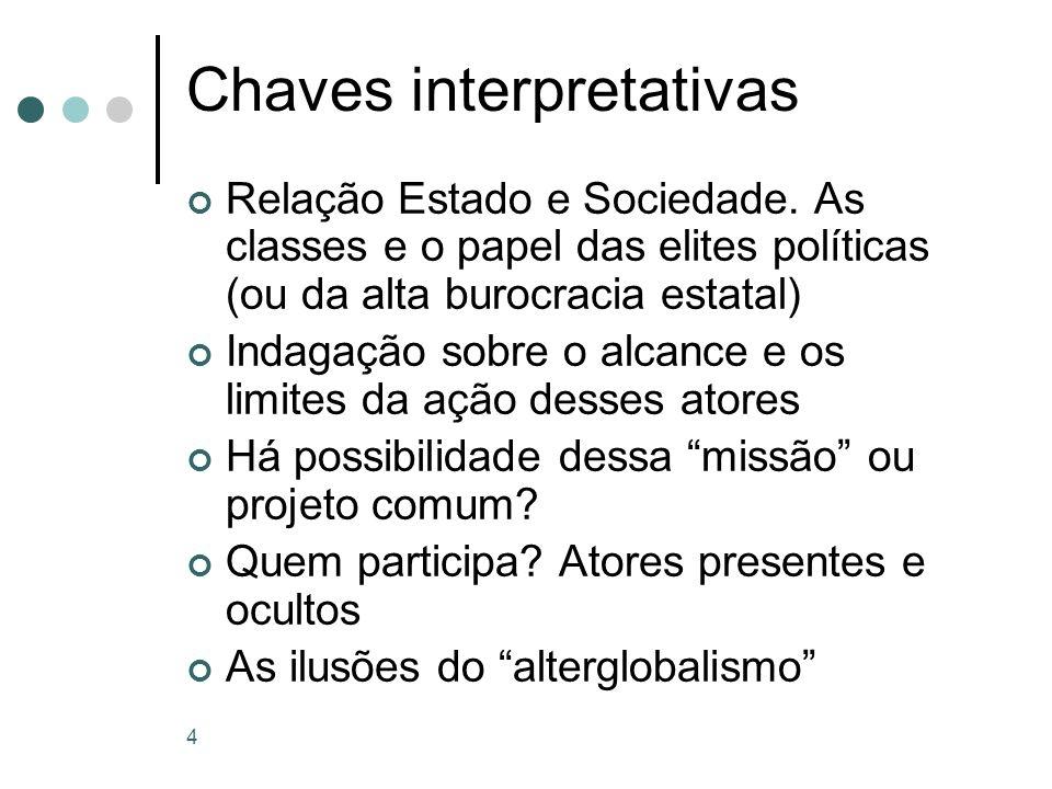 4 Chaves interpretativas Relação Estado e Sociedade.