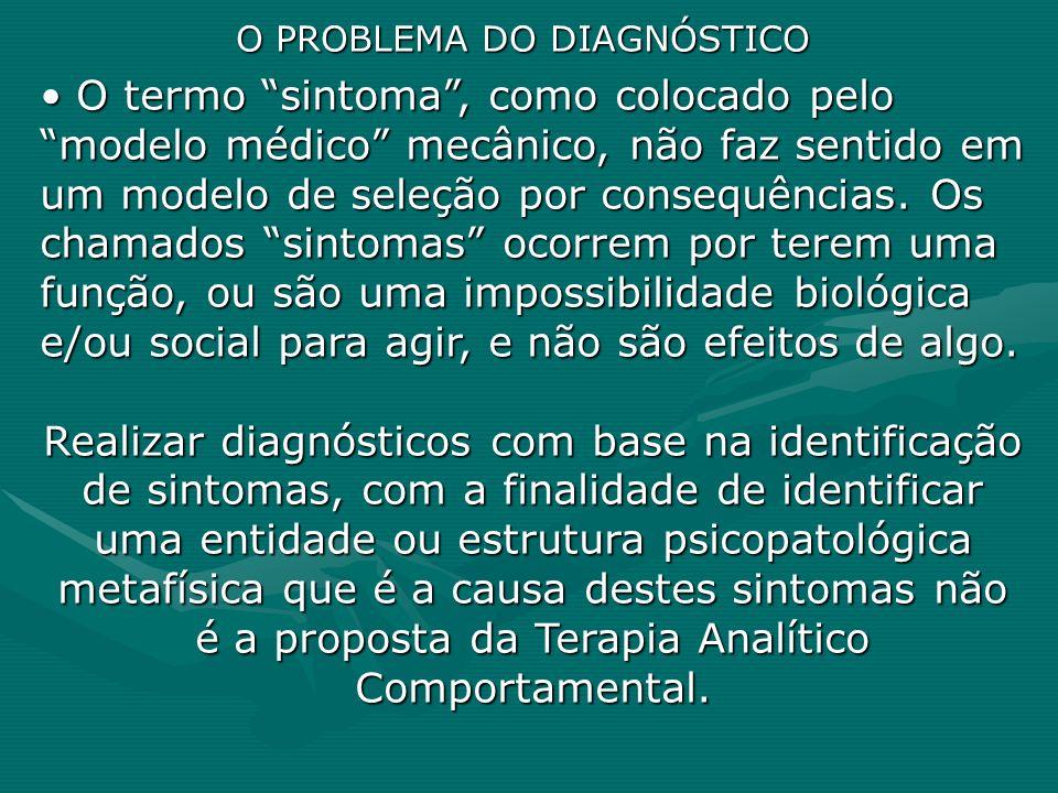 O termo sintoma, como colocado pelo modelo médico mecânico, não faz sentido em um modelo de seleção por consequências. Os chamados sintomas ocorrem po