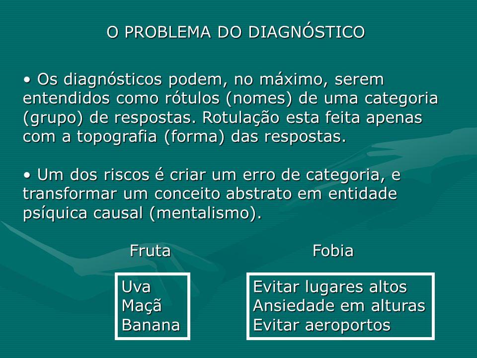 O PROBLEMA DO DIAGNÓSTICO Os diagnósticos podem, no máximo, serem entendidos como rótulos (nomes) de uma categoria (grupo) de respostas. Rotulação est