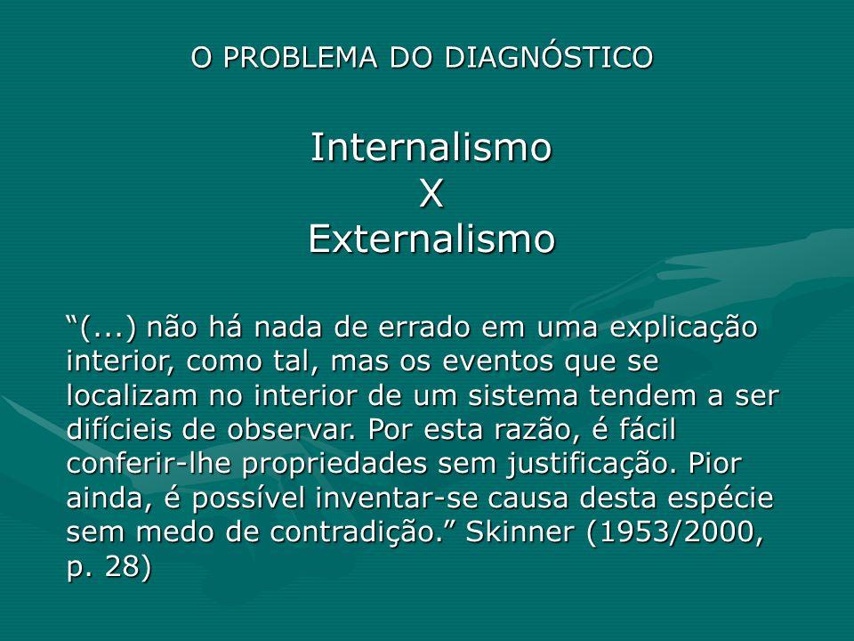 O PROBLEMA DO DIAGNÓSTICO InternalismoXExternalismo (...) não há nada de errado em uma explicação interior, como tal, mas os eventos que se localizam