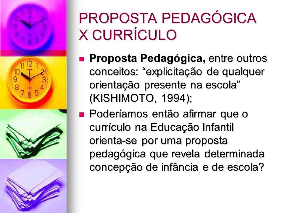 PROPOSTA PEDAGÓGICA X CURRÍCULO Proposta Pedagógica, entre outros conceitos: explicitação de qualquer orientação presente na escola (KISHIMOTO, 1994);
